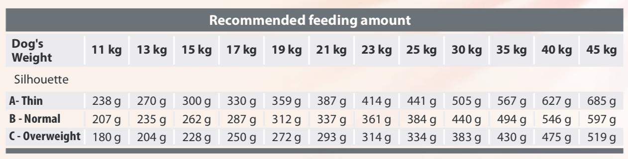 Senstive26 Feeding Chart-min